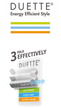 Duette Energy Efficient